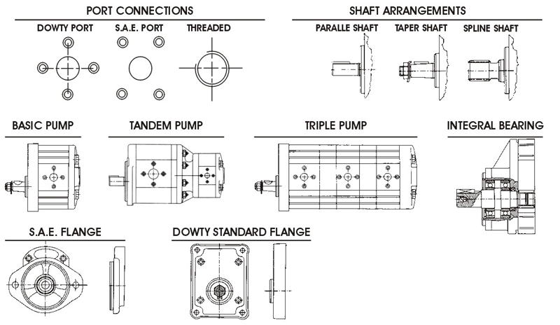 dowty hydraulic pump catalogue pdf